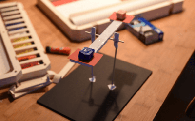 Waarom prototyping belangrijk is voor succesvolle innovatie