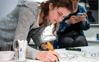 Het Innovatie Alfabet – dure woorden, simpel uitgelegd