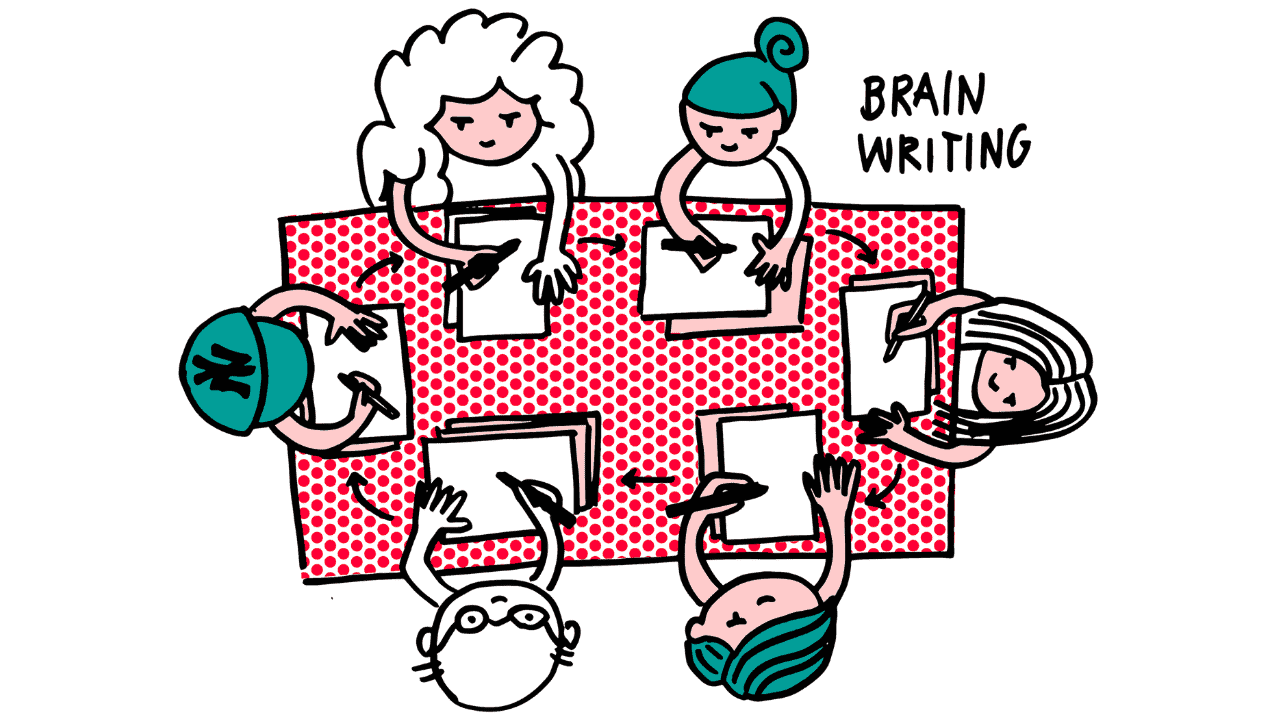 Blog Creatieve technieken | Brainwriting