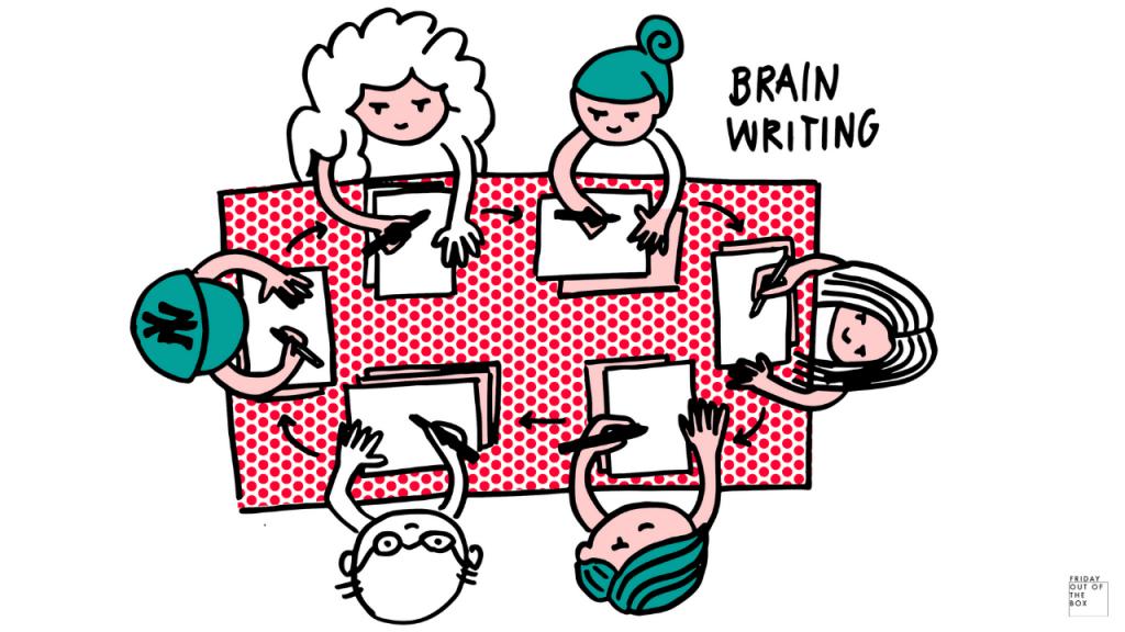 Visual Brainwriting Fieke Sluijs