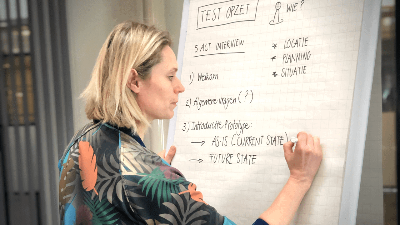 Wat doet een faclitator? Minke Havelaar | Innovatiebureau Friday out of the Box